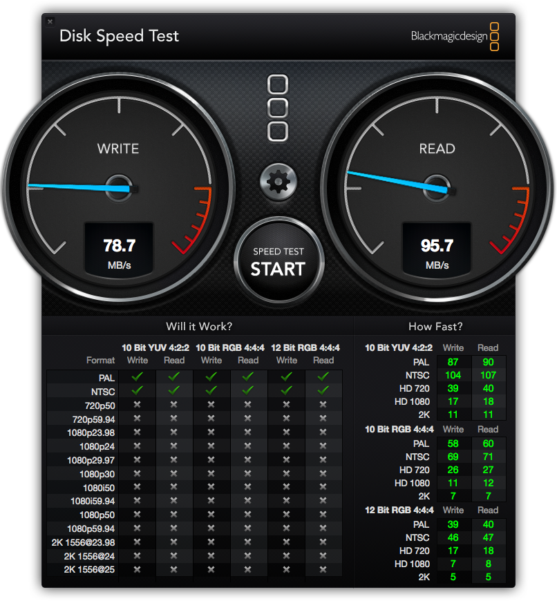 DiskSpeedTest-MBP-HDD