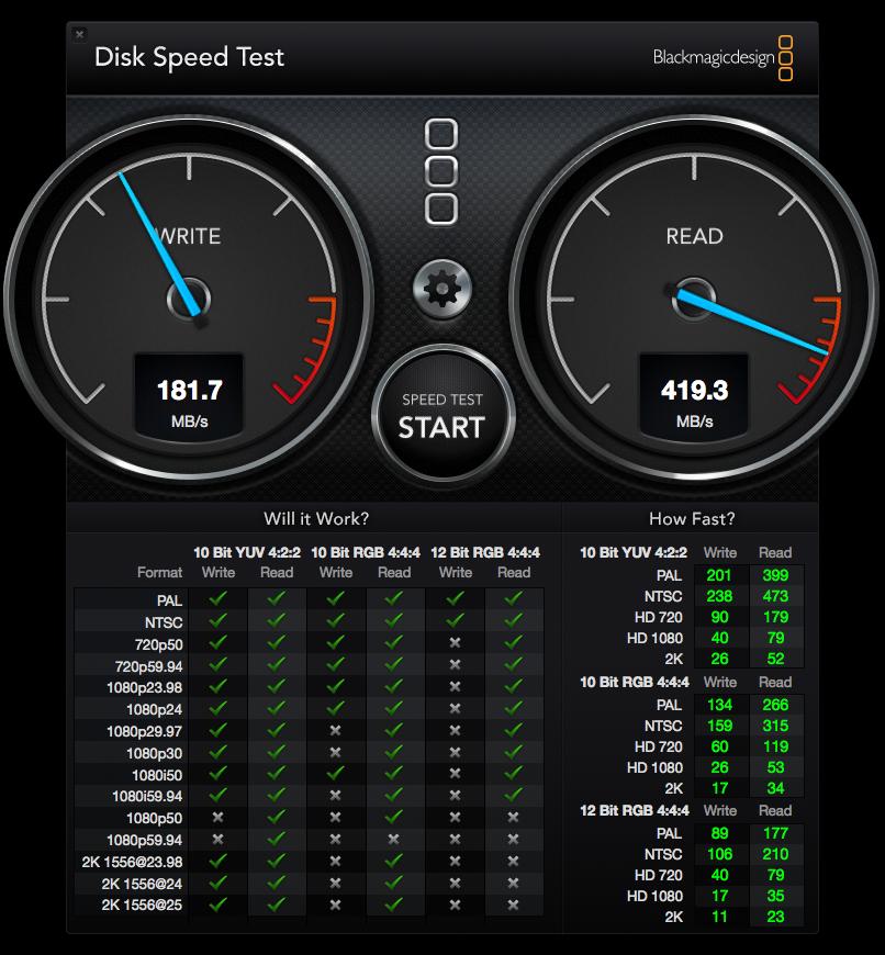 DiskSpeedTest-MBP-SSD