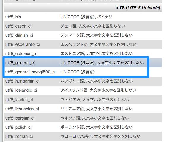 phpmyadmin-char-set-utf-8