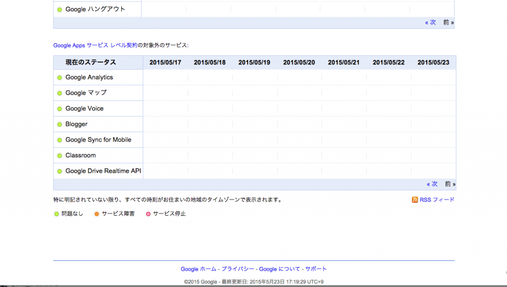google-status-board-2